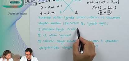 Kimya | Atom Ve Yapısı - 1 | Konu Anlatımı