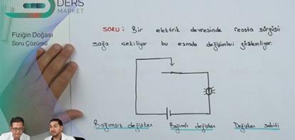 Fizik | Fiziğin Doğası Soru Çözümü