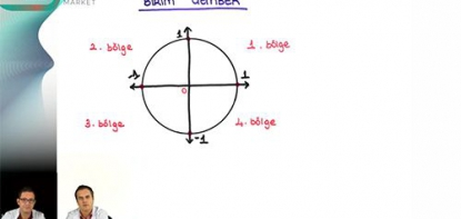 Matematik | Trigonometri - 3 | Birim Çember