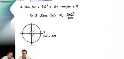 Matematik | Trigonometri - 2 | Esas Ölçü