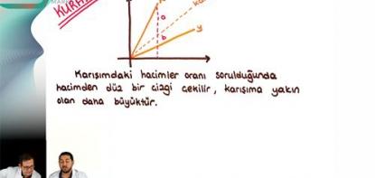 Fizik | Madde ve Özellikleri - 4 | Özkütle - 2